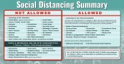 Social Distancing Summary